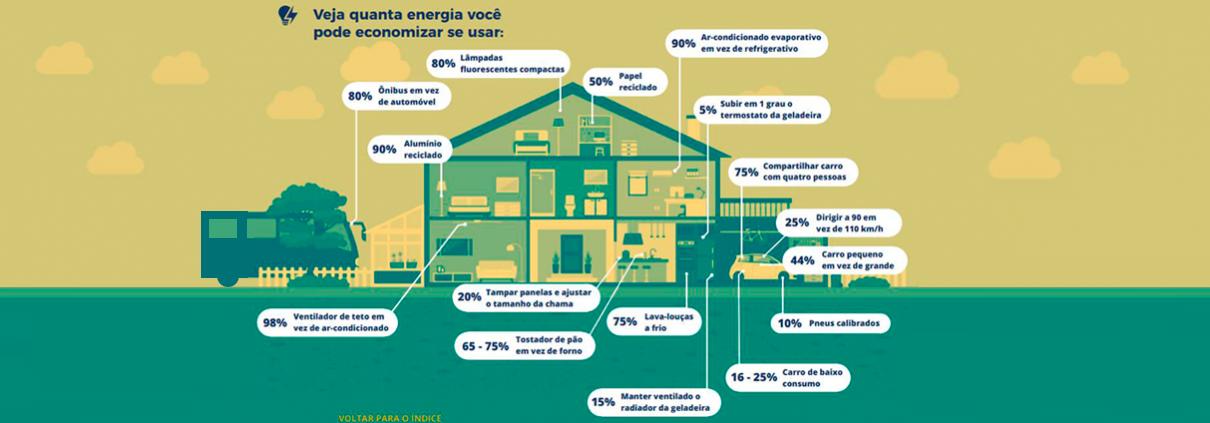 Consumidor-Consciente-Ecoconsciente-img2idec (2)